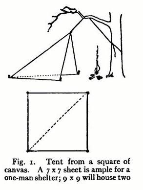 ... in a manner to make a comfortable shelter; it will shed rain and reflect heat. This square makes a good fly or a good ground cloth for any of the tents.  sc 1 th 258 & Tent making made easy