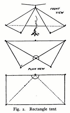 ... in a manner to make a comfortable shelter; it will shed rain and reflect heat. This square makes a good fly or a good ground cloth for any of the tents.  sc 1 th 285 & Tent making made easy