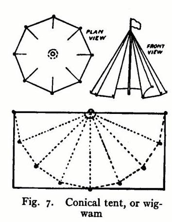 Conical tent or  wigwam  entirely enclosed with door in front. Two corners of the canvas are turned under.  sc 1 th 255 & Tent making made easy